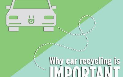 Γιατί είναι σημαντική η ανακύκλωση αυτοκινήτου;